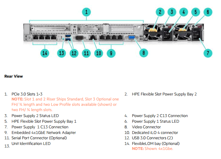 Proliant DL360 G9 Back
