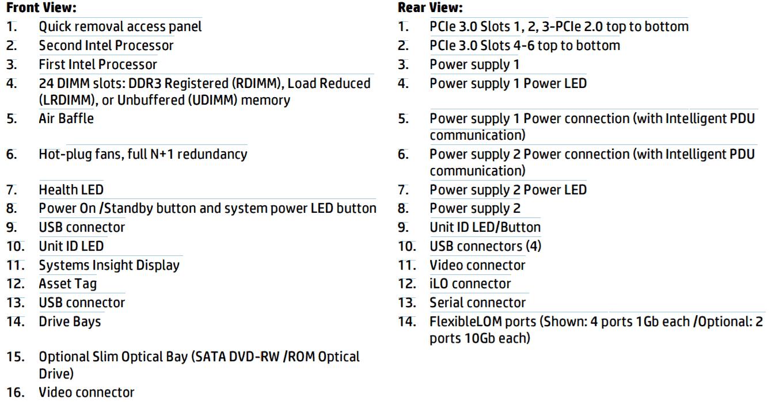 hp proliant dl380 g8 specs key