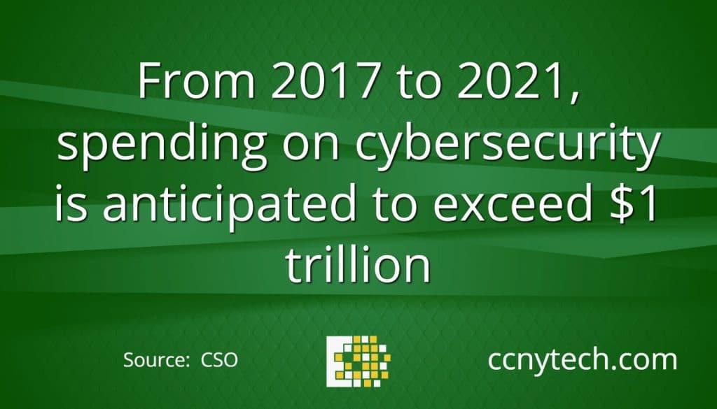 ccnytech stats (1)