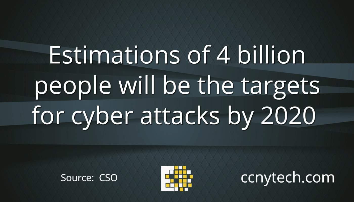 ccnytech stats (2)