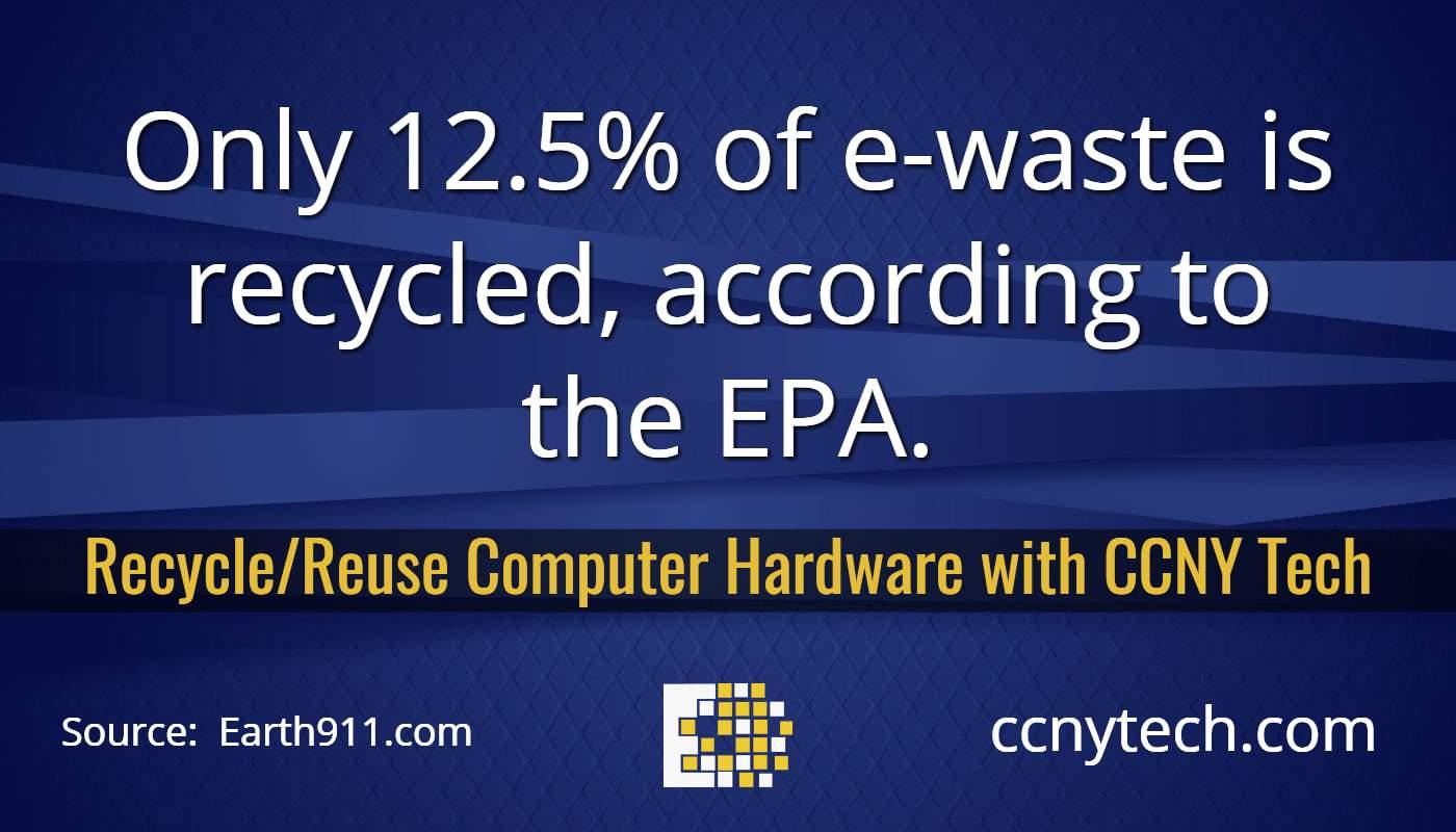 ccnytech stats (6)