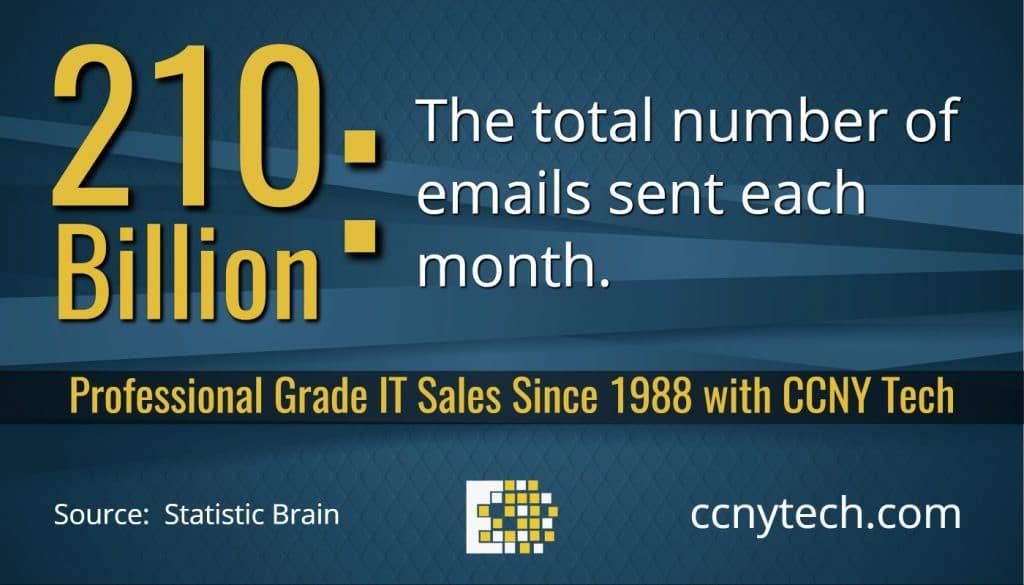CCNY Stat (1)
