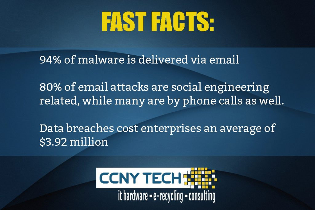 social engineering fast facts